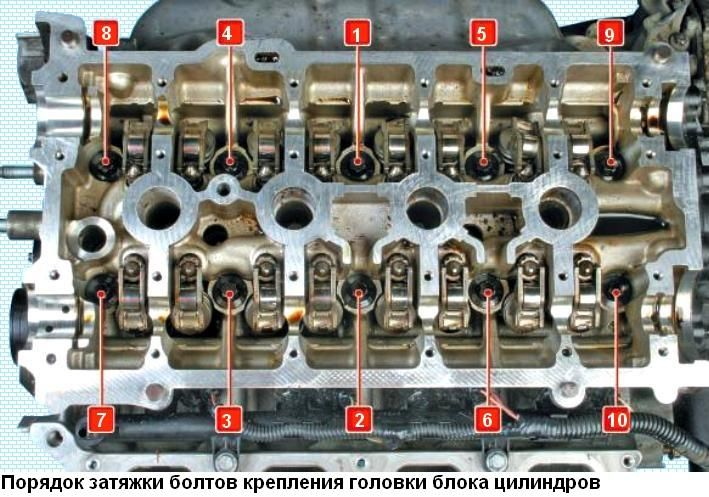 Установка центрального замка мазда 6 gg